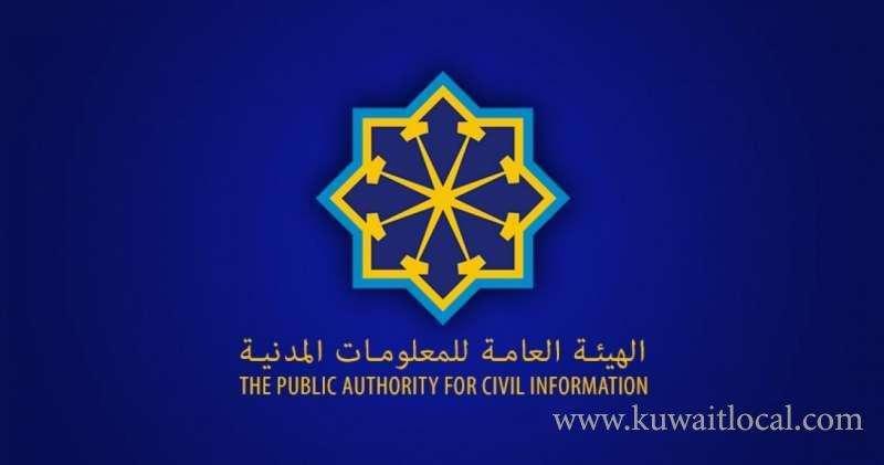 PACI Kuwait | Kuwait Local