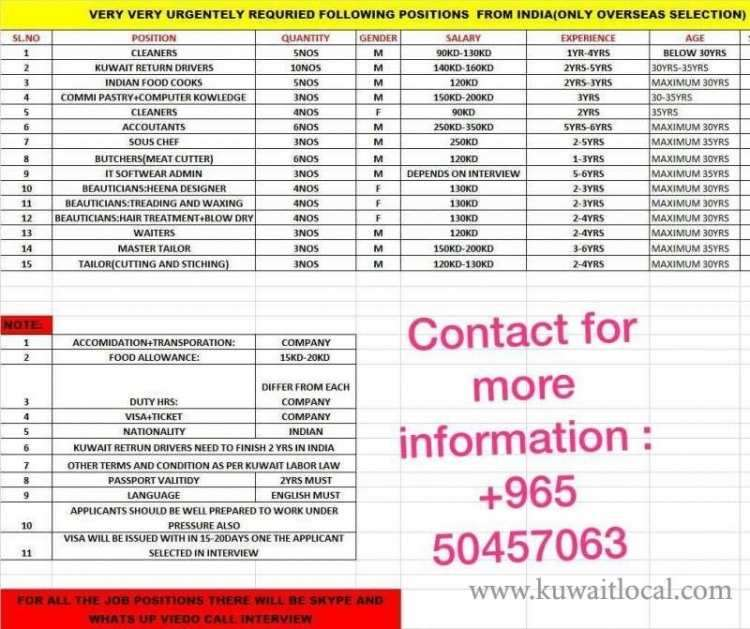 very-urgently-required-from-india-following-category-for-kuwait-kuwait