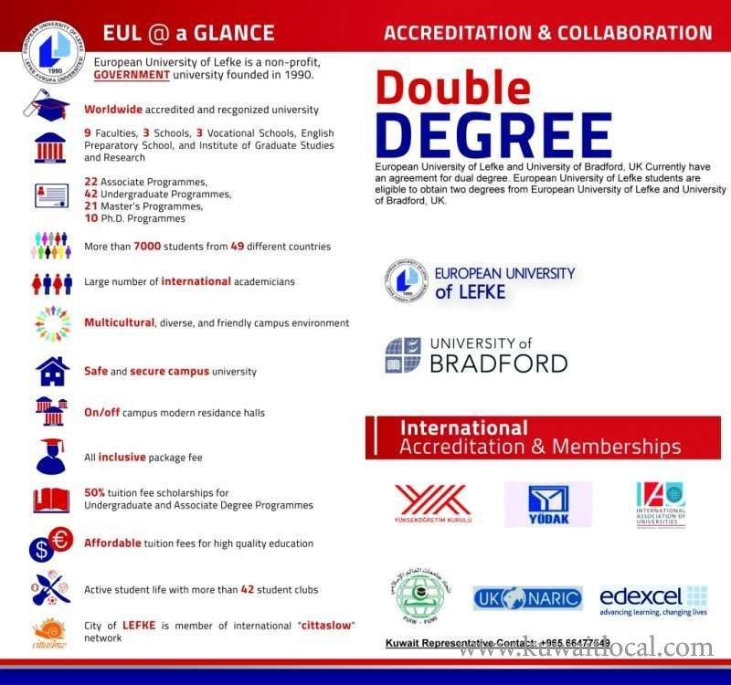 admission-open-for-graduate-programs-in-north-cyprus-kuwait