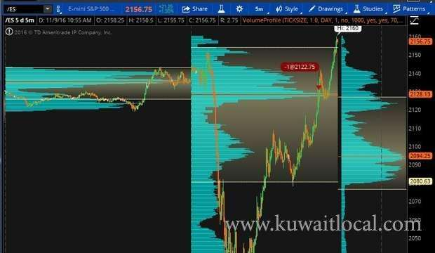 know-the-style-of-hedge-funds-speculating-kuwait