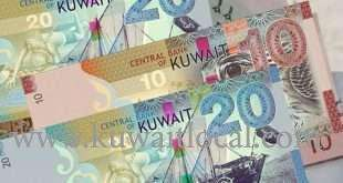 average-individual-wealth-gdp-in-kuwait-went-up-by-1.4-percent_kuwait