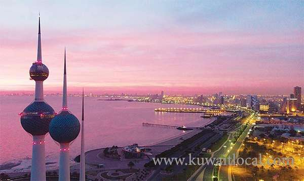 kuwait-ranked-116th-globally-and-first-among-member-countries-of-the-gcc_kuwait