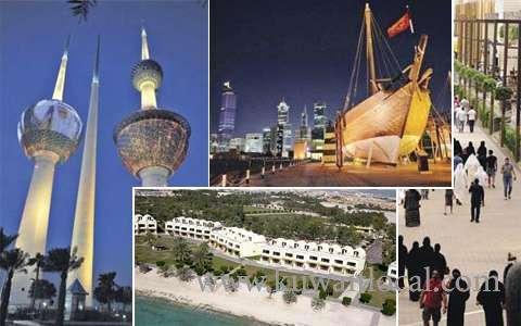 kuwait-kuwaitis-spend-11-of-annual-income-on-tourism_kuwait