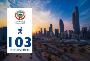 4-more-coronavirus-recoveries-from-kuwait--total-103-recoveries_kuwait