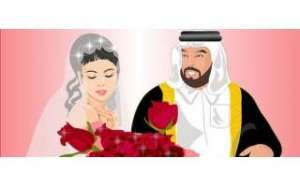 -25-percentage-Of-Kuwaitis-Married-Foreign-Women_kuwait